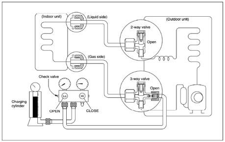 wiring diagram of lg split ac wiring image wiring for mini split ac wiring diagrams for wiring diagrams on wiring diagram of lg split