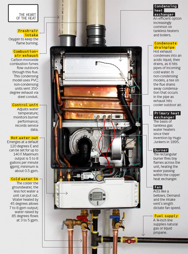 rinnai tankless water heater parts diagram rinnai get free image about wiring diagram